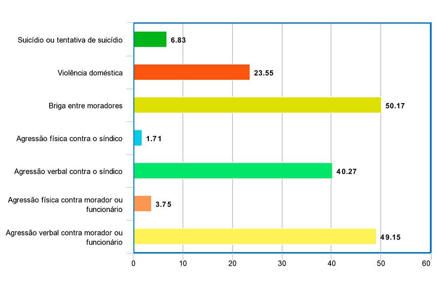 gráfico 19